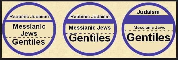 Hoeft men Jood te zijn of niet om waardige volgeling van Jezus Christus te zijn 4 Trinitariërs en Niet-trinitariërs